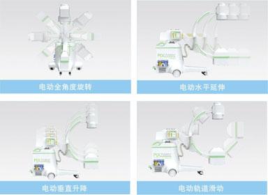 PLX7000C高频移动式C形臂X射线机