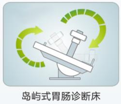 高频医用诊断X射线机PLD5800