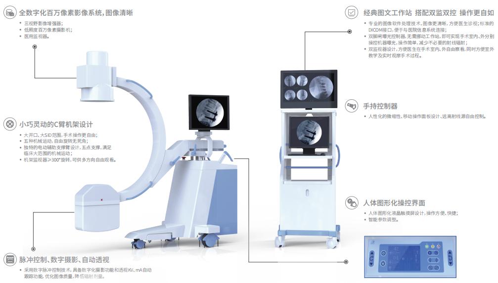 小型C型臂X光机双监双控设计